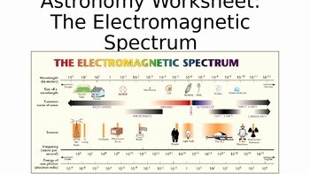 The Electromagnetic Spectrum Worksheet Awesome astronomy Worksheet the Electromagnetic Spectrum by