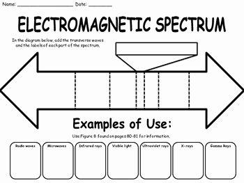 The Electromagnetic Spectrum Worksheet Lovely Light and the Electromagnetic Spectrum Worksheet by for