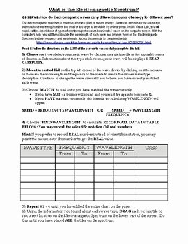The Electromagnetic Spectrum Worksheet New Electromagnetic Waves Spectrum Virtual Line Activity
