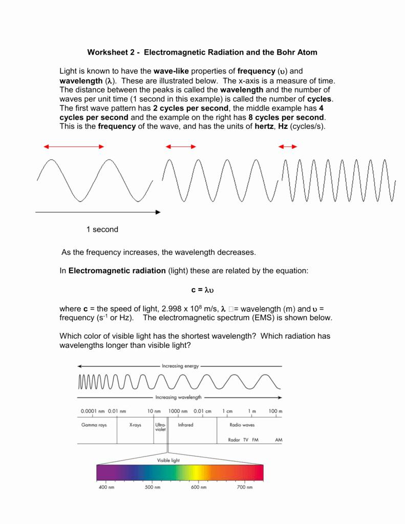 The Electromagnetic Spectrum Worksheet New Worksheet 11 Electromagnetic Radiation and the Bohr atom