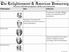 The Enlightenment Worksheet Answers Elegant John Locke Enlightenment Two Treatises On Government