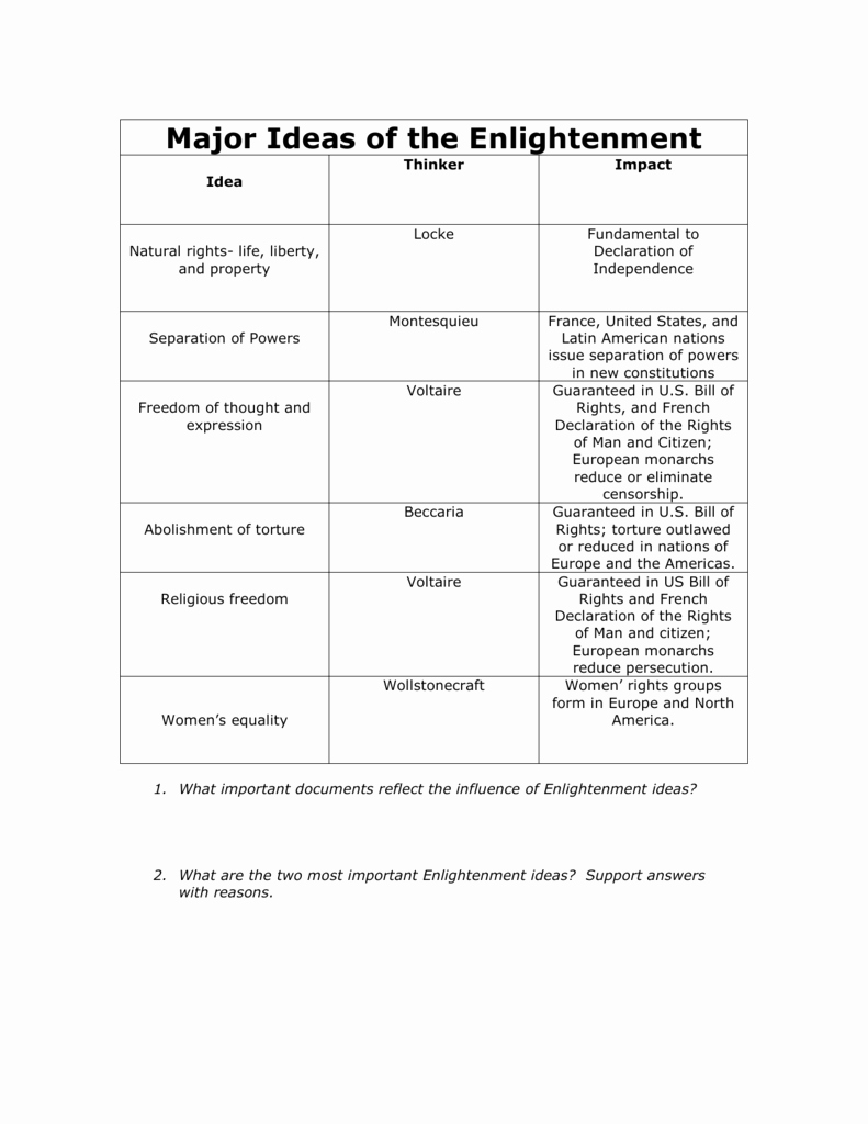 The Enlightenment Worksheet Answers Fresh Major Ideas Of the Enlightenment