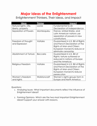 The Enlightenment Worksheet Answers Luxury Major Ideas During the Enlightenment Charts by Linni0011