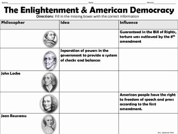 The Enlightenment Worksheet Answers Unique Enlightenment Influence On American Democracy Graphic