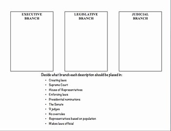 The Executive Branch Worksheet Beautiful Three Branches Of Government sort Worksheet
