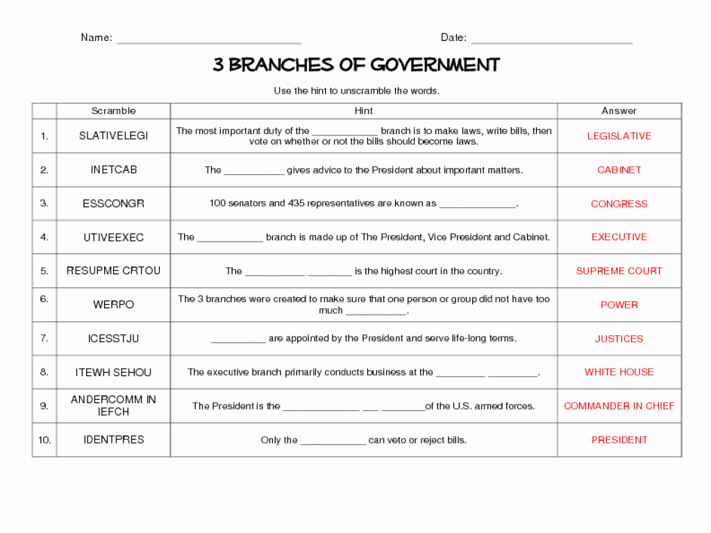 The Executive Branch Worksheet Best Of 12 Best Of Worksheets About Branches Government