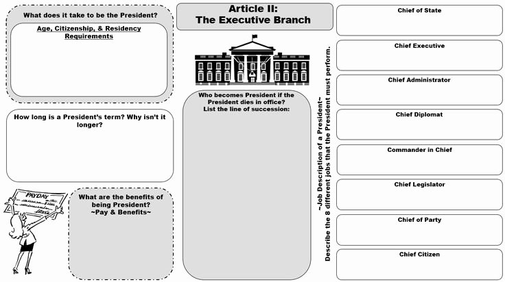 The Executive Branch Worksheet Elegant Best 25 Executive Branch Ideas On Pinterest