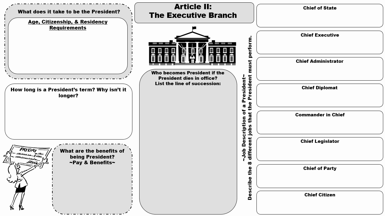 The Executive Branch Worksheet Fresh Us Government Executive Branch Activities & Video