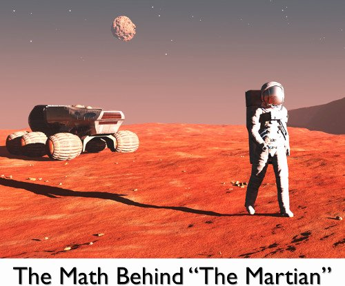 The Martian Movie Worksheet Lovely Math Thrills