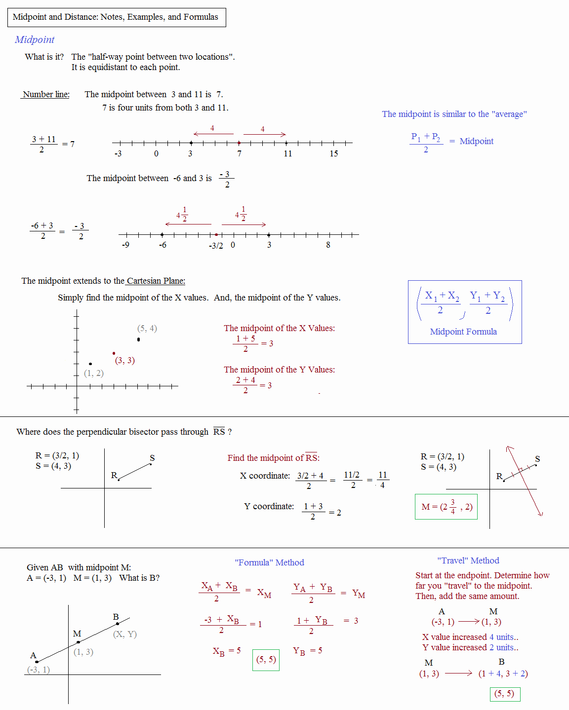 The Midpoint formula Worksheet Luxury Math Plane Midpoint and Distance