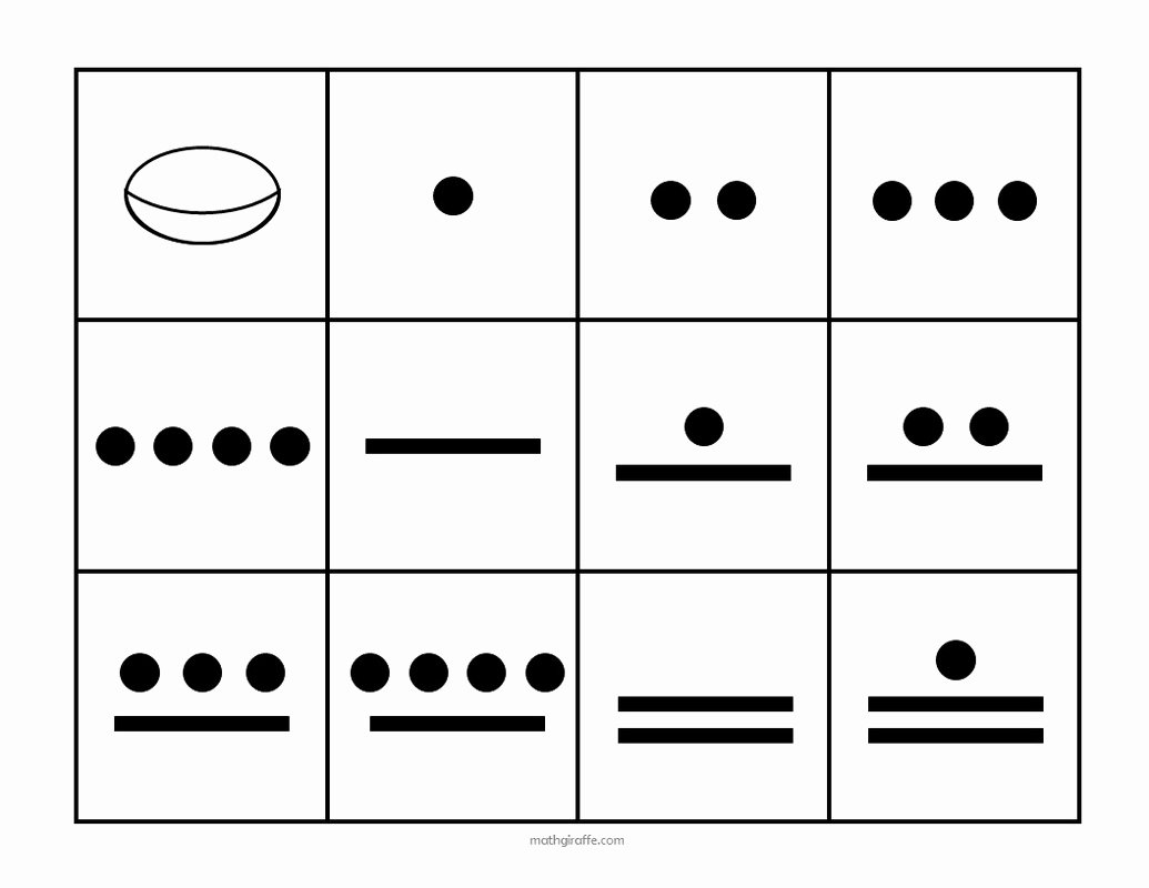 The Number System Worksheet Awesome Teaching the Mayan Number System Investigating Different