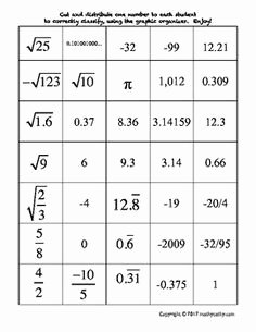 The Number System Worksheet Best Of Classifying Real Numbers Worksheet