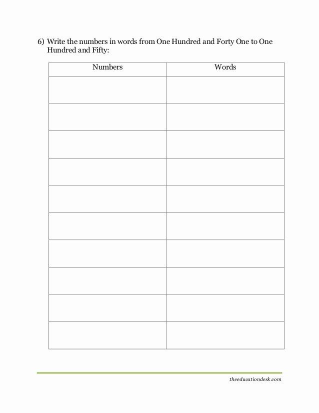 The Number System Worksheet Elegant Maths Number System Worksheet Cbse Grade Ii