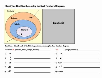 The Number System Worksheet Unique Real Numbers Classifying Worksheets Handouts Activity