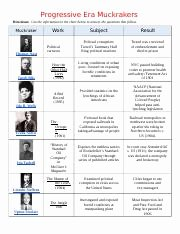 The Progressive Era Worksheet Fresh Copy Of Progressive Era Muckrakers Chartcx