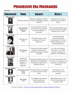 The Progressive Era Worksheet Unique Progressive Era 1890 1920 On Pinterest