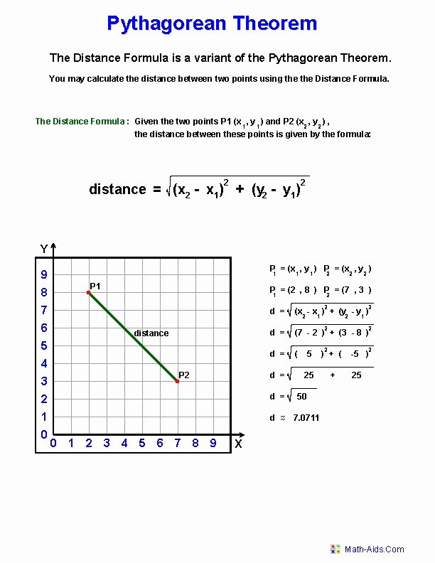 The Pythagorean theorem Worksheet Luxury 27 Best Images About Projects to Try On Pinterest