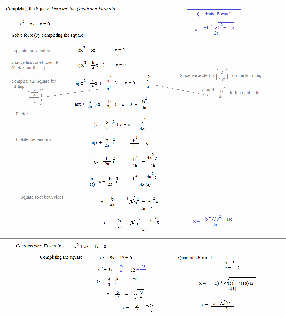 The Quadratic formula Worksheet Elegant Graphing Circles by Pleting the Square Worksheet