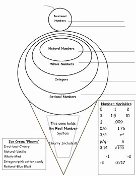 The Real Number System Worksheet Best Of Number System Ice Cream Task by Math Lab