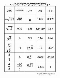 The Real Number System Worksheet Best Of Properties Of Real Numbers Algebra Ii