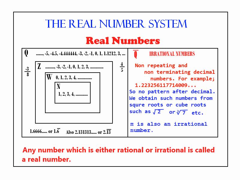 The Real Number System Worksheet Elegant the Real Number System — Steemit