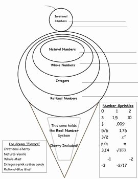 The Real Number System Worksheet Inspirational Best 25 Real Number System Ideas On Pinterest