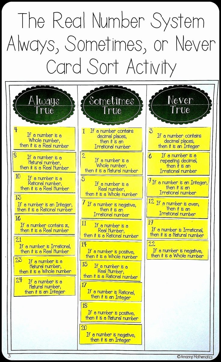 The Real Number System Worksheet New the Real Number System Always sometimes or Never Card