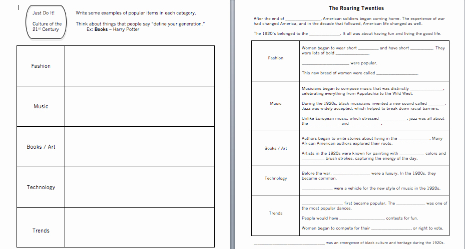 The Roaring Twenties Worksheet New Roaring Twenties Worksheets Wiildcreative