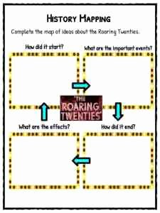 The Roaring Twenties Worksheet New the Roaring Twenties Facts Worksheets & Historic