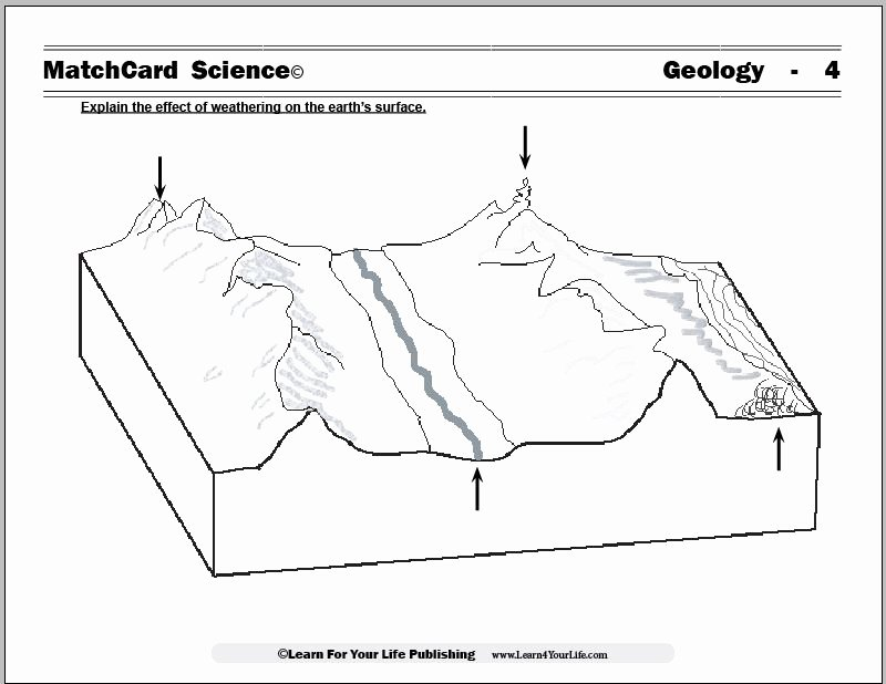 The Rock Cycle Worksheet Awesome Rock Cycle Worksheet