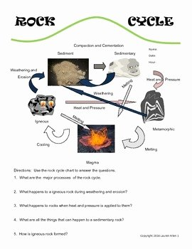 The Rock Cycle Worksheet Inspirational 6th Grade Rock Cycle Worksheet by Lauren Allen