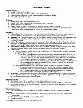 The Scarlet Ibis Worksheet Answers New Lesson the Scarlet Ibis by James Hurst Lesson Plan