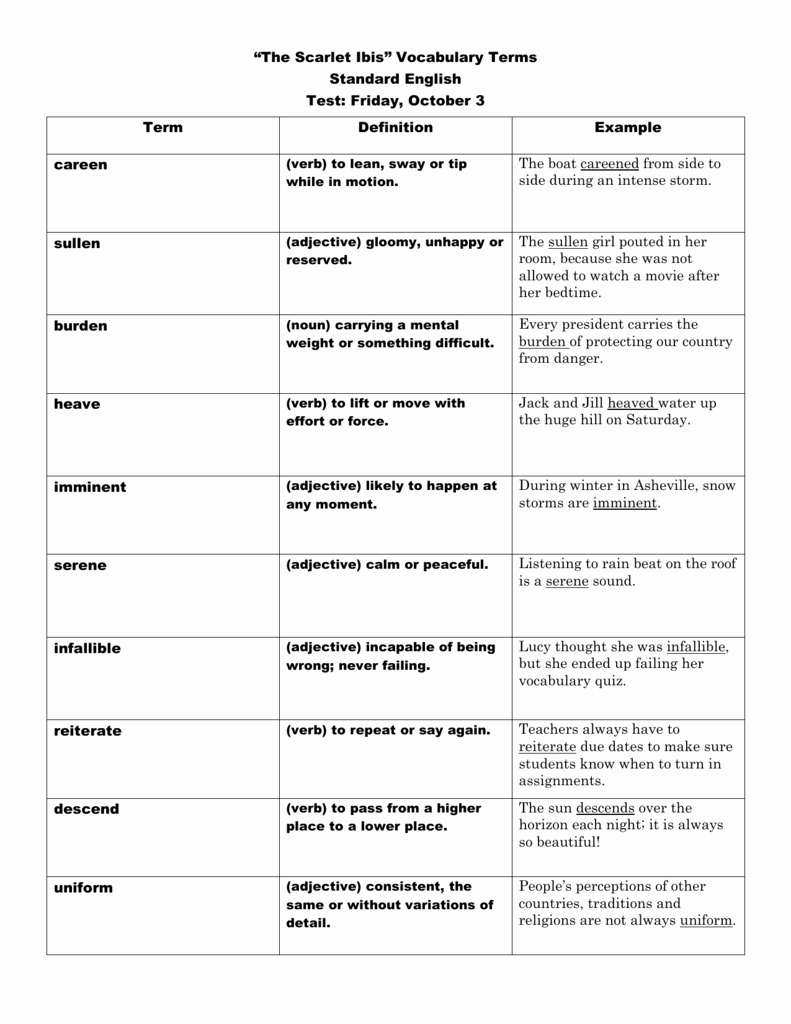 "The Scarlet Ibis Worksheet Awesome ""the Scarlet Ibis"" Vocabulary Words"