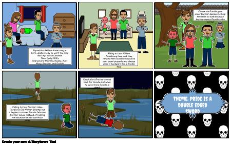 The Scarlet Ibis Worksheet Inspirational the Scarlet Ibis Storyboard by Lovemusic43ver