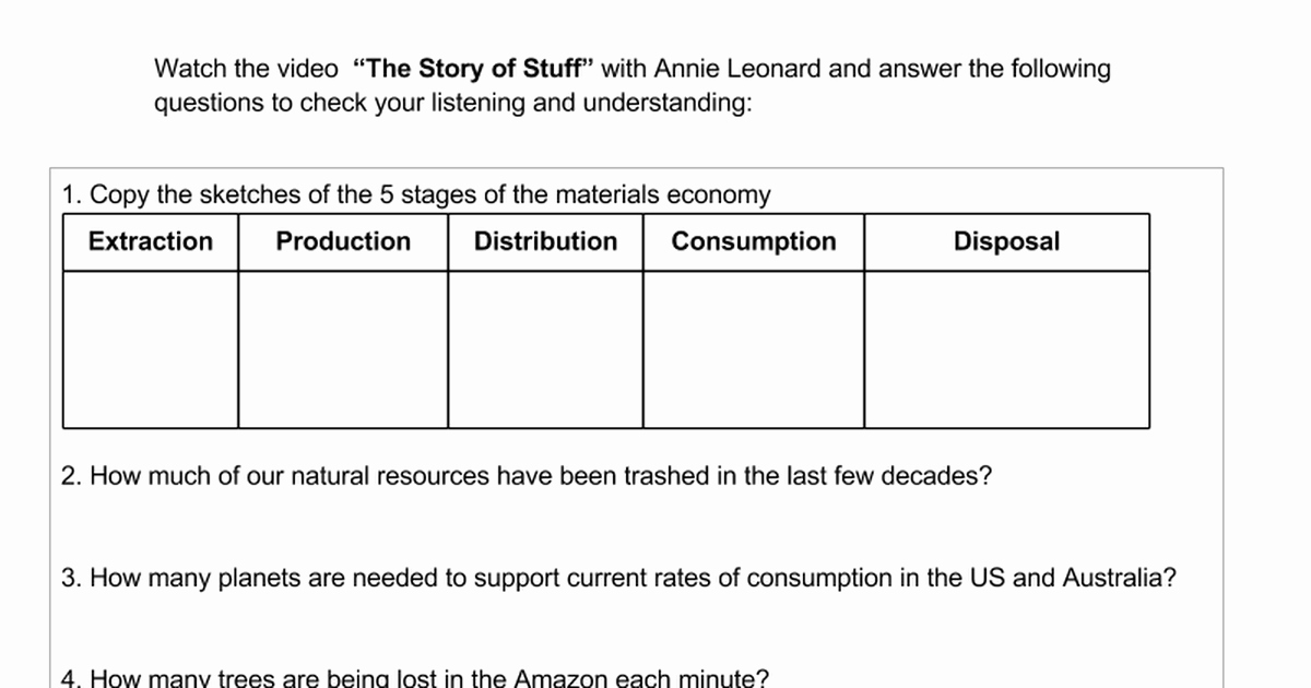 "The Story Of Stuff Worksheet Awesome ""the Story Of Stuff"" Worksheet Google Docs"