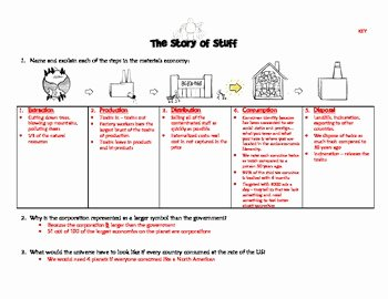 "The Story Of Stuff Worksheet Beautiful ""story Of Stuff"" Worksheet and Answer Key by Ms G S"