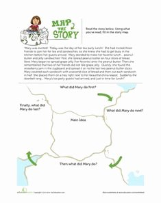 The Story Of Stuff Worksheet Lovely Wh Questions Reading Intervention Pinterest