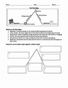 The Story Of Stuff Worksheet New Plot Map with theme Character Traits Lingering Questions