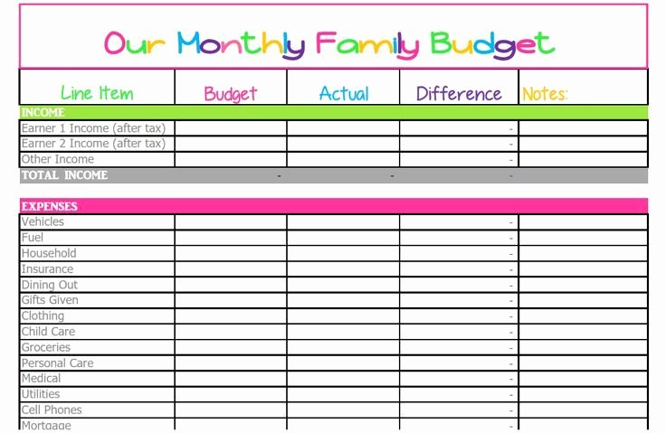 The Student Budget Worksheet Answers Elegant Cute Monthly Bud Printable – Free Editable Template