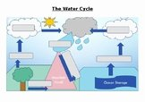 The Water Cycle Worksheet Answers Elegant Water Cycle Worksheet