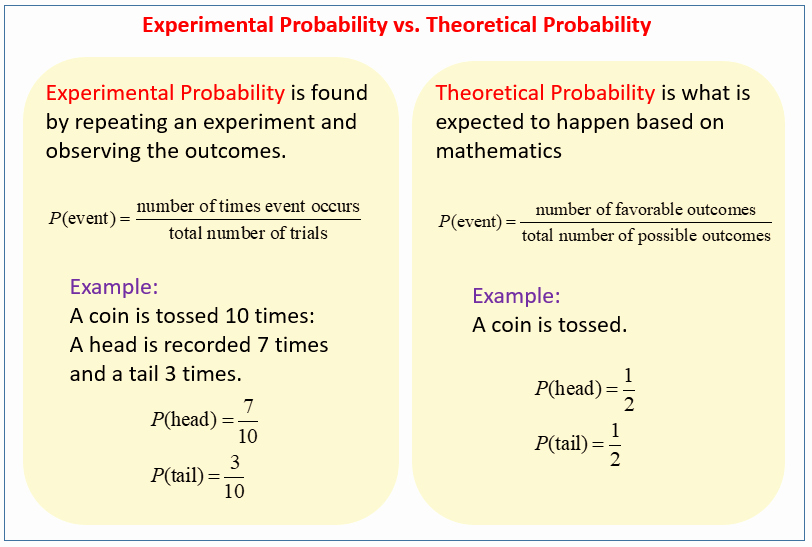 Theoretical and Experimental Probability Worksheet Awesome theoretical Probability and Experimental Probability