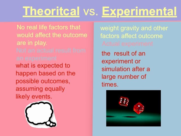 Theoretical and Experimental Probability Worksheet Unique theoretical Vs Experimental Probability