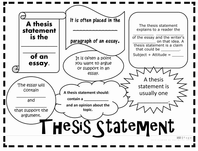 Thesis Statement Practice Worksheet Inspirational Hoot