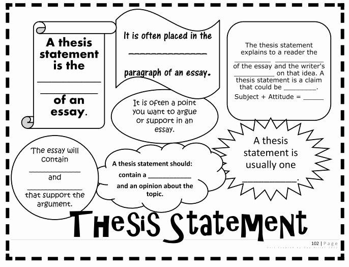 Thesis Statement Practice Worksheet Inspirational Hoot