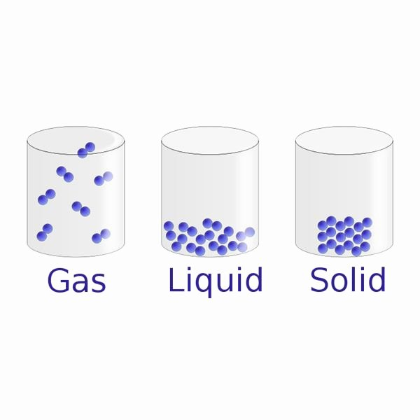 Three States Of Matter Worksheet Fresh States Of Matter solids Liquids and Gasses Worksheet and