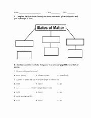 Three States Of Matter Worksheet Lovely States Of Matter Worksheets