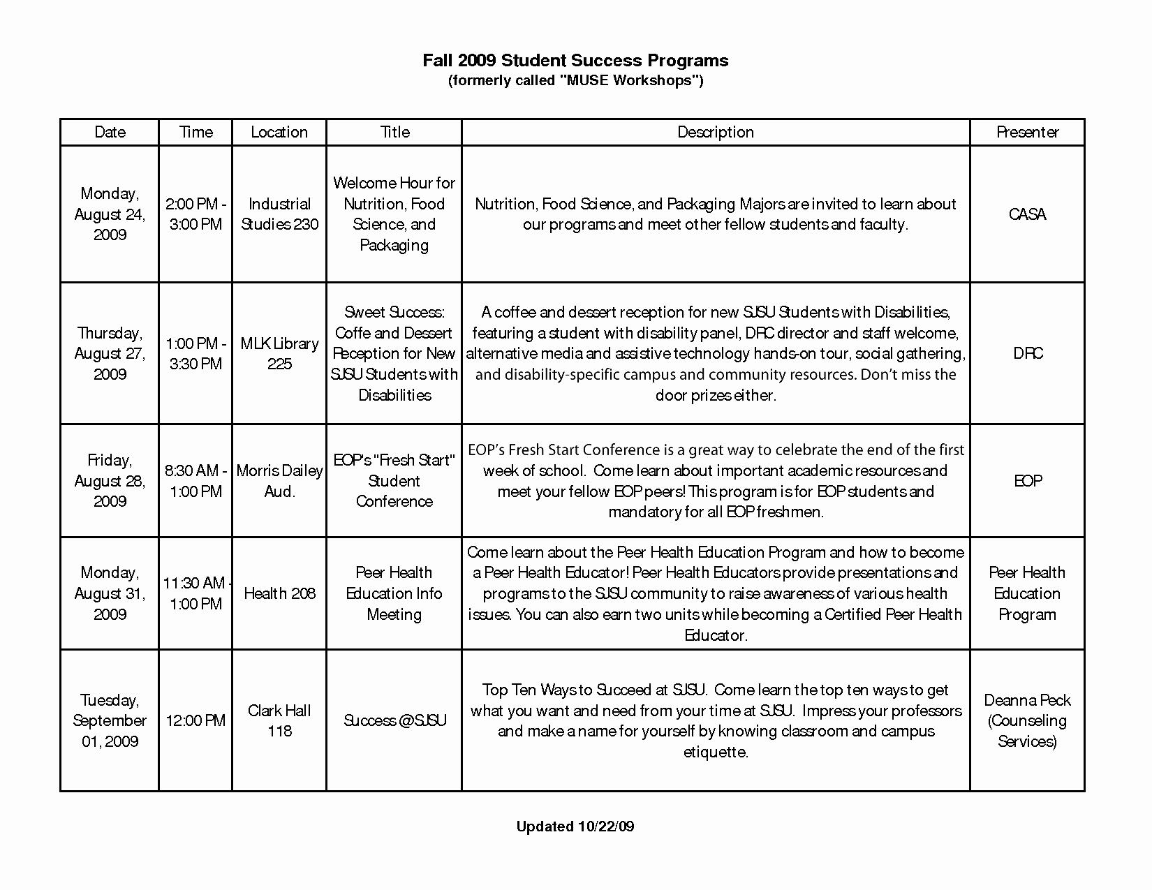 Time Management Worksheet Pdf Inspirational 15 Best Of Time Management Worksheet Weekly Time