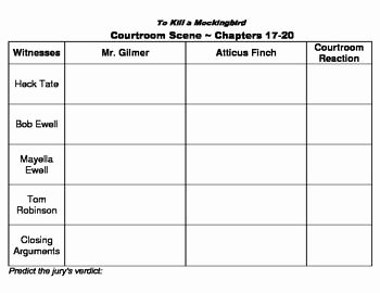 To Kill A Mockingbird Worksheet Elegant to Kill A Mockingbird Courtroom Scene Worksheet