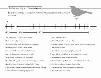 To Kill A Mockingbird Worksheet Elegant to Kill A Mockingbird Review Game Worksheet Of Timeline