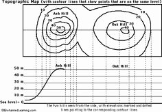 Topographic Map Reading Worksheet Answers Elegant topography for Kids Science Class